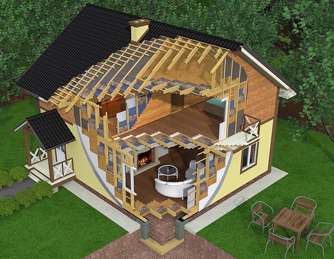 Система постройки дома